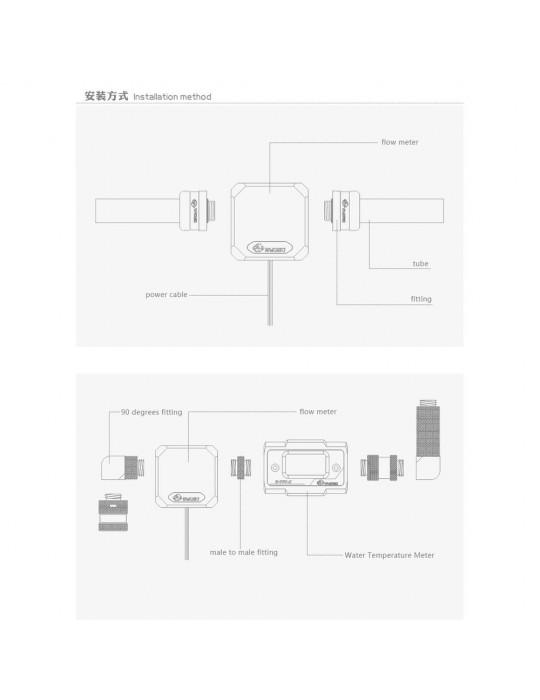 Bykski Flussimetro Visuale - 3 x 1/4G B-FMPA-V3-X - transparente - D-RGB Bykski - 6