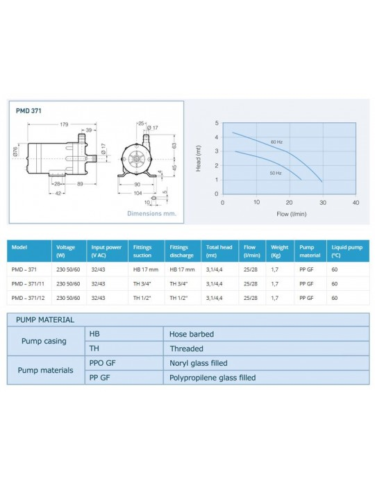 SANSO Pompa PMD-371/12 220V AC Attacchi filettati 1/2 G Sanso - 3